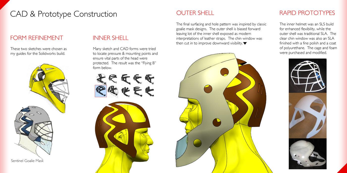 Sentinel Anti Concussion Goalie Mask By Matthew Answine At Coroflot Com