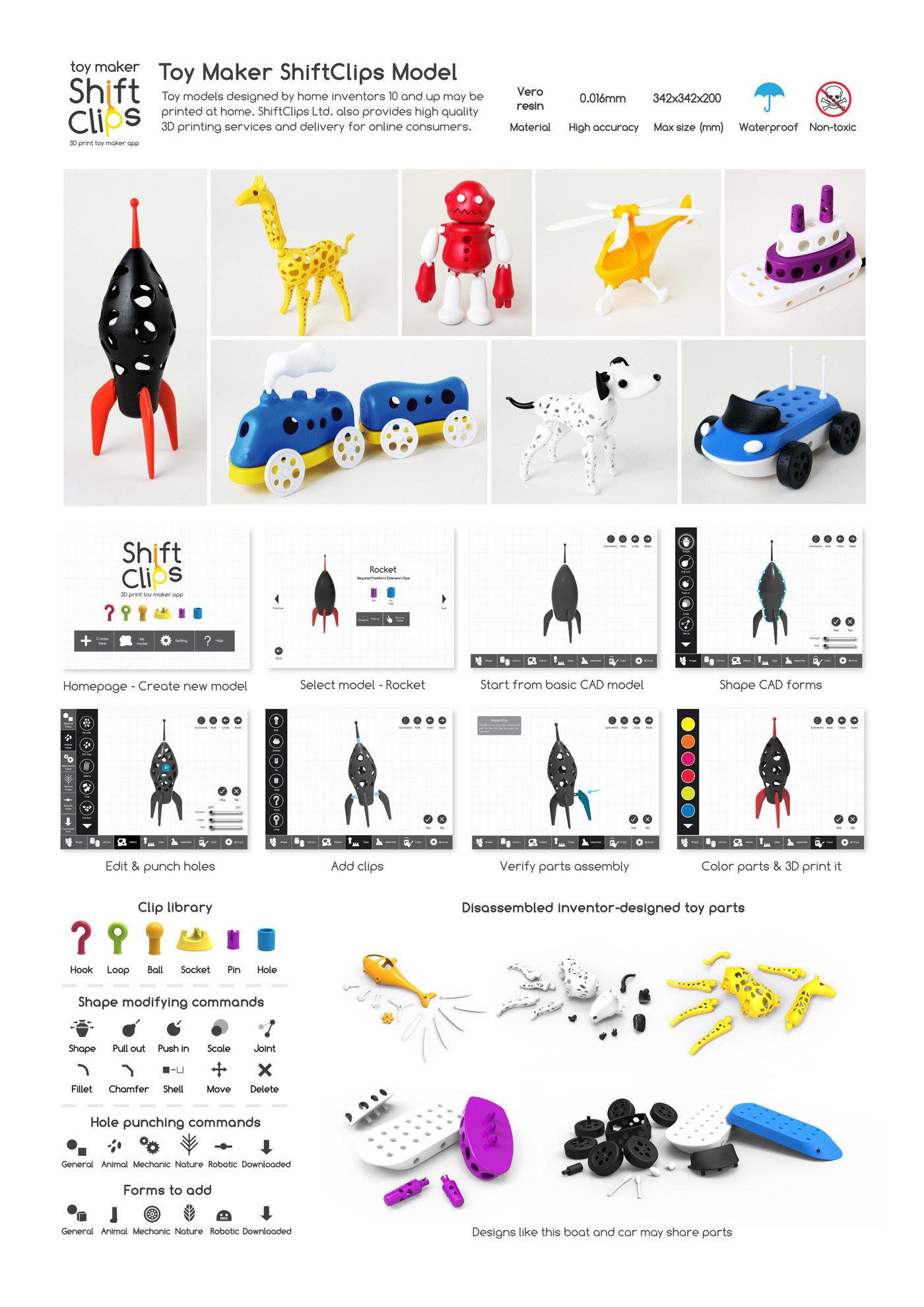 Final year project - Toy maker Shiftclips by Sam Wong at