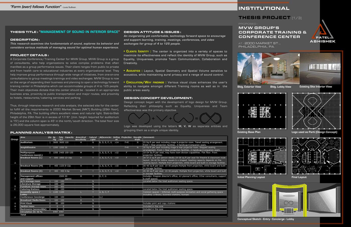Dissertation sampling design