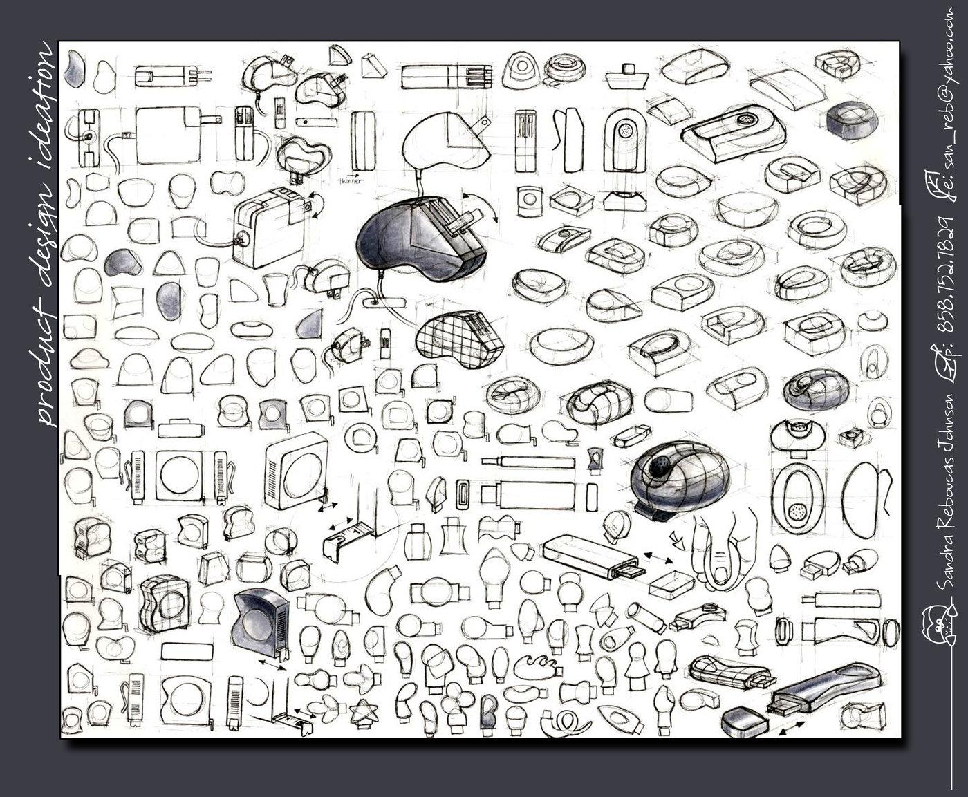 Product Ideation By Sandra Reboucas At Coroflot