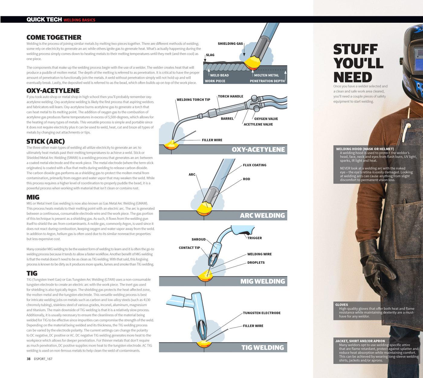 Cutaways And Diagrams By Paul Laguette At Scion Tc Engine Diagram