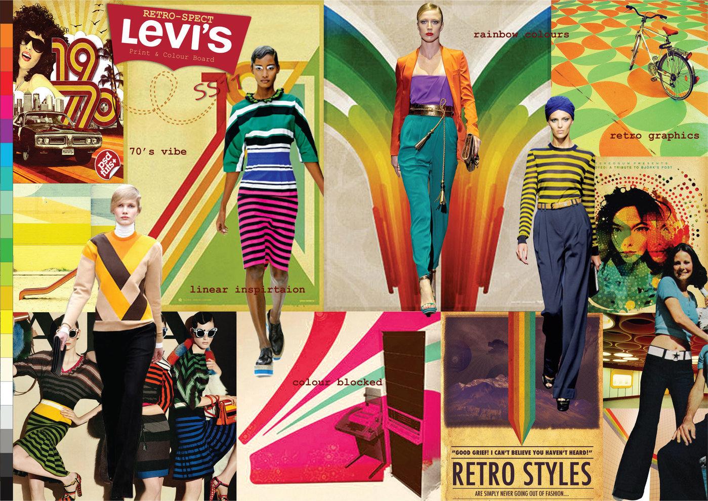 Levis Ss11 Portfolio Project Retro Spect By Amrita Pais At Coroflot Com
