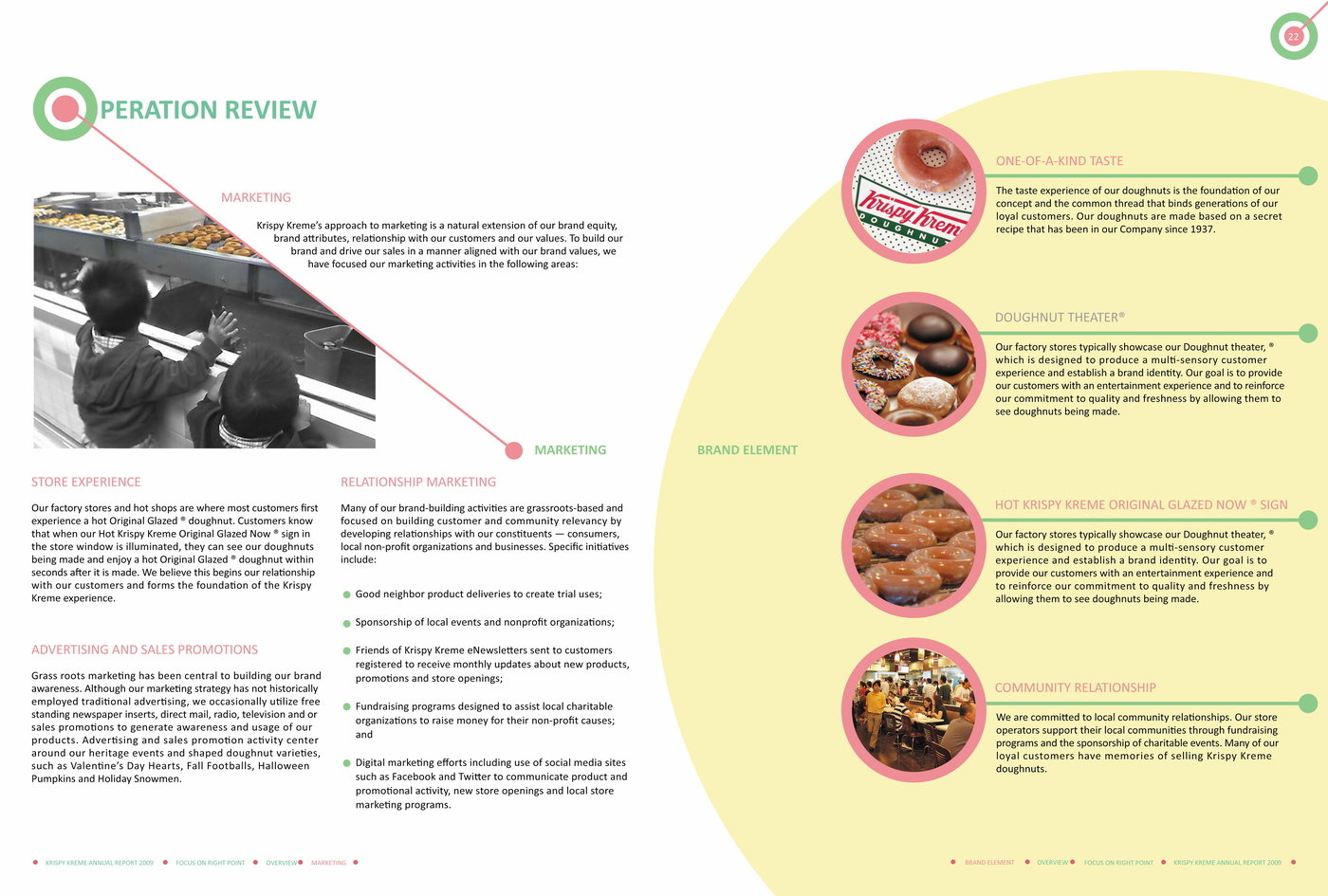 preparing a strategy evaluation report for krispy kreme Krispy kreme is a great example of a company with a superior product (yum) and a weak execution strategy as you have laid out very clearly, its strategy of entangling its retail and wholesale businesses may be one cause.