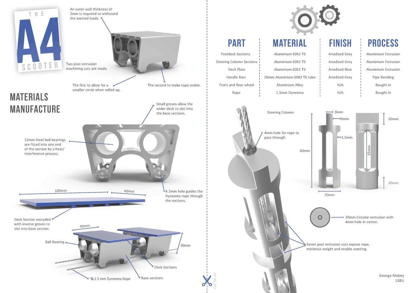 WINNER Power of Aluminium Extrusion Competition 2014 by