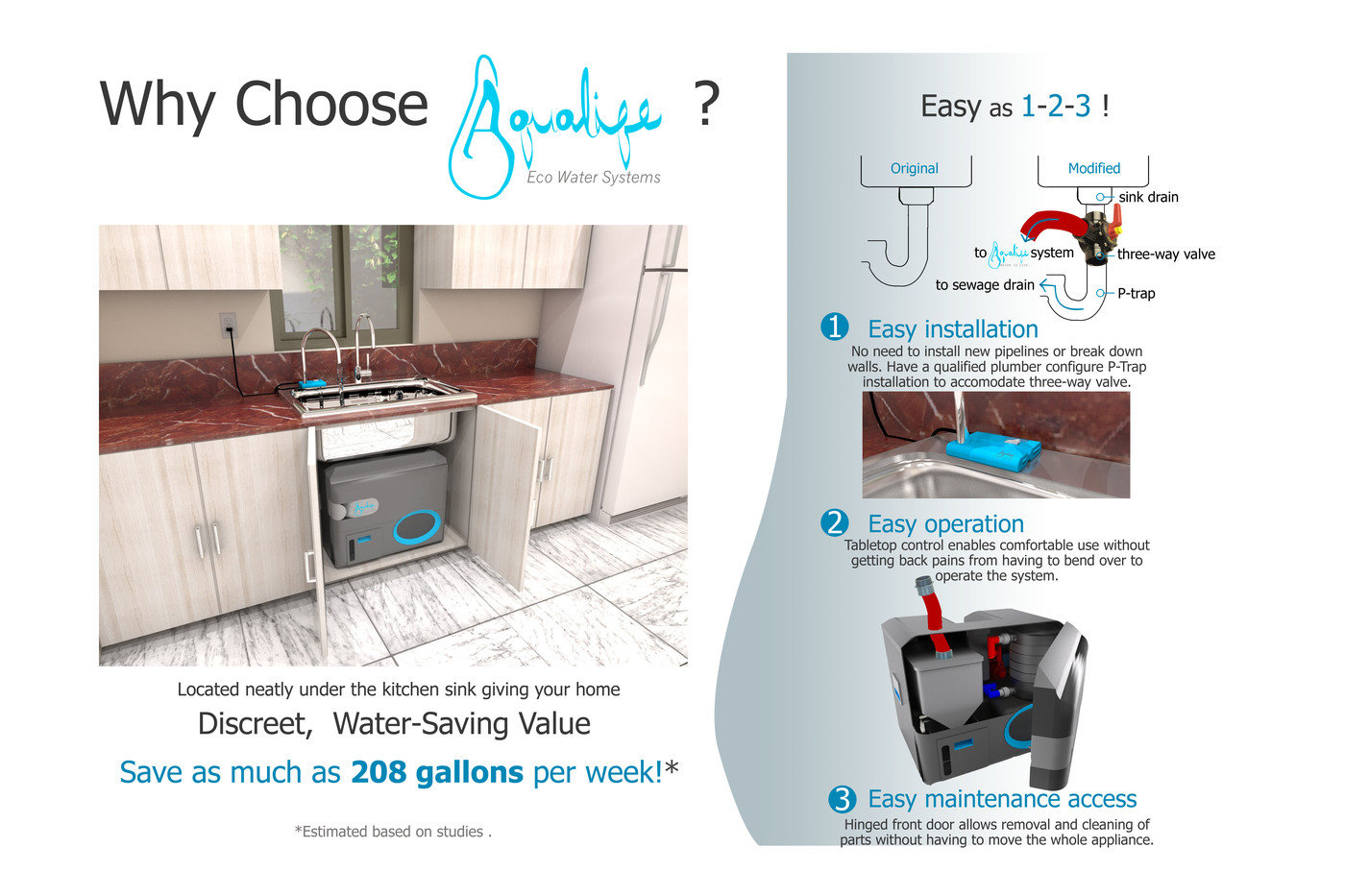 Concept Greywater Recycling For Kitchen Sink By Alexis Lizares At Coroflot Com