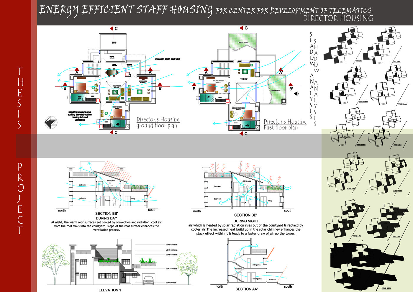 Thesis- Energy Efficient Group Housing by Ruchi Yadav at