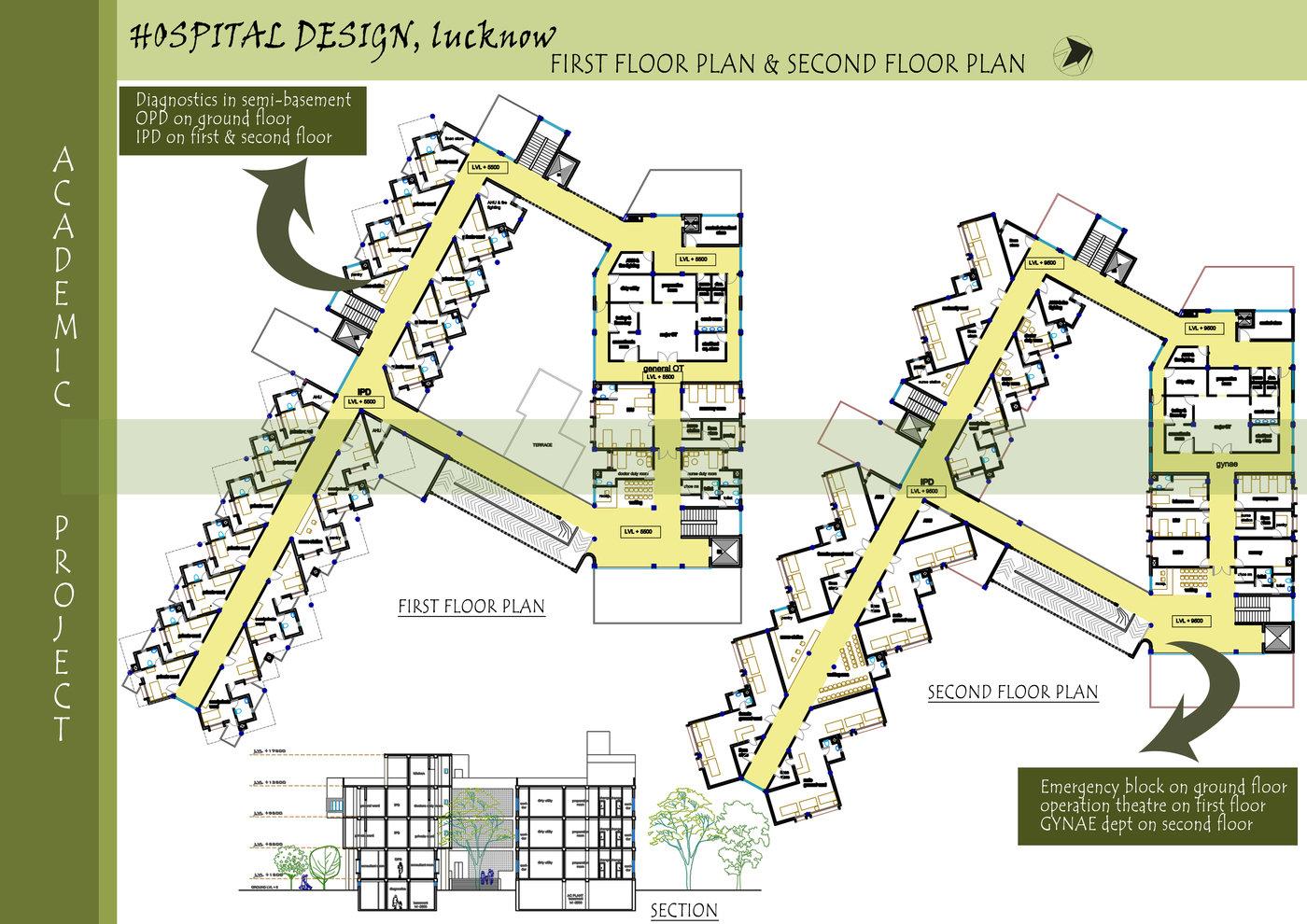Hospital design by Ruchi Yadav at Coroflot com