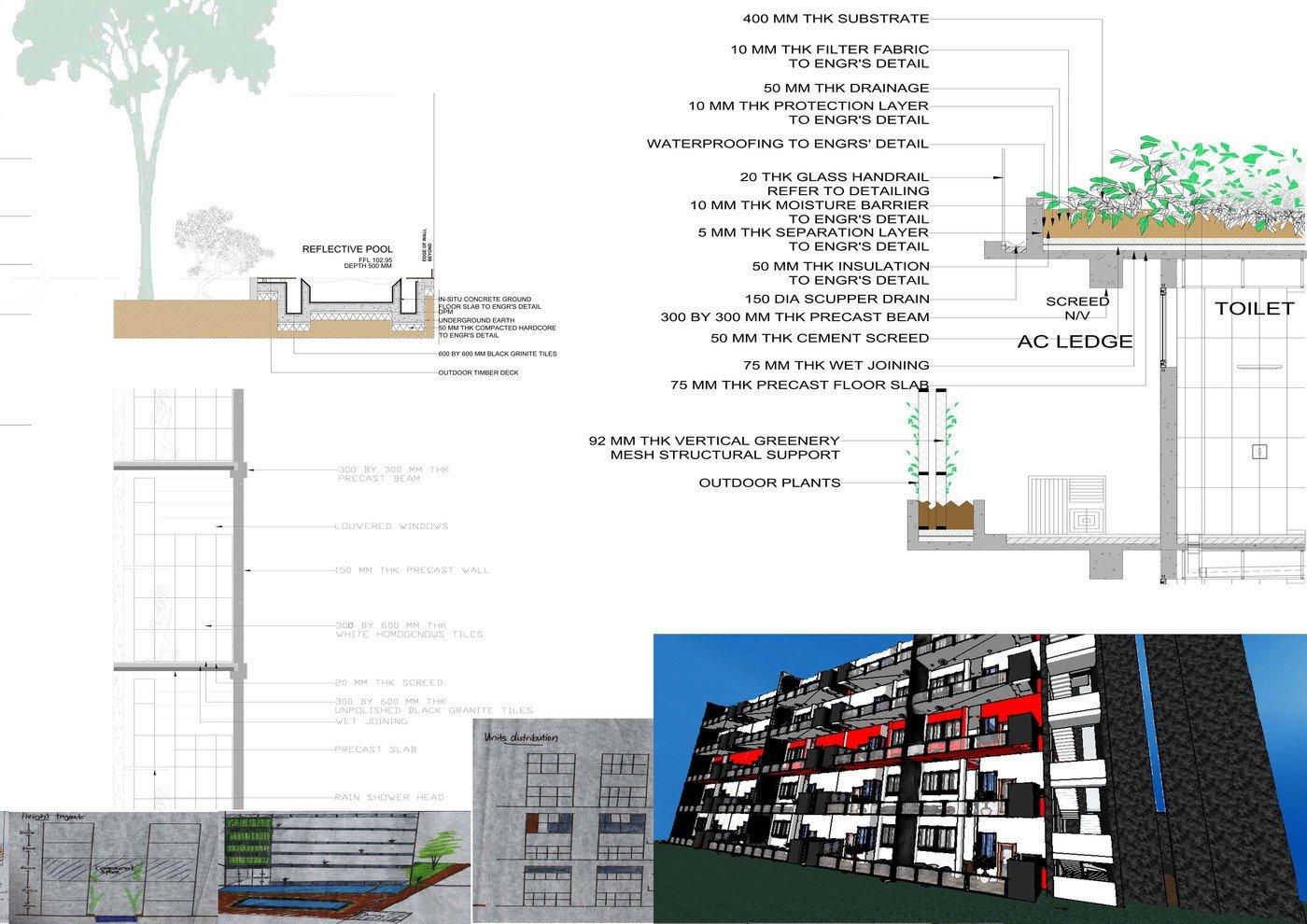 Year 2 by Sonia Alexandrea Vimal Kumar at Coroflot com