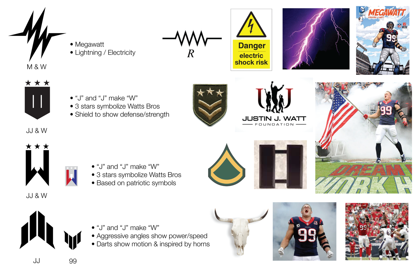 One of the presentations we put together explaining our inspirations. We  had to sort through hundreds of logos to find these 4. 2f358b700