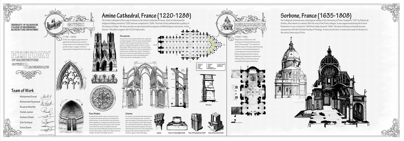 a report on gothic and romanesque style architecture During the late medieval era, romanesque architecture had begun a gradual transition into the genre we know now as gothic or, more specifically, the gothic building has light for the first time in europe, grand structures weren't so dark on the inside because architects were using more and.