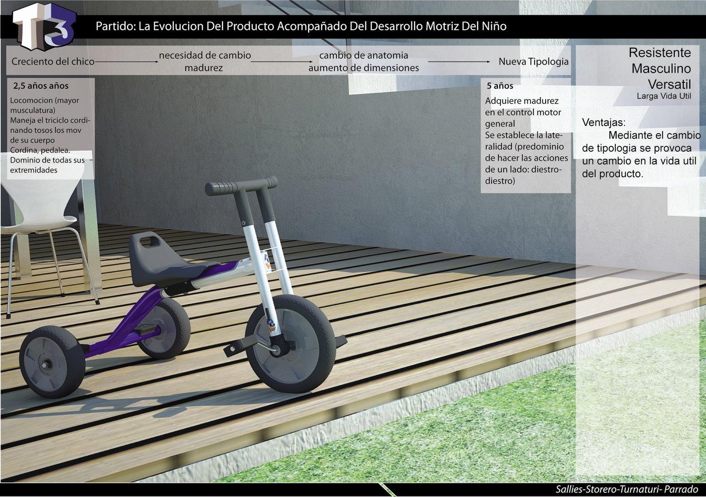 T3 Cycle by Agustin Sallies at Coroflot com