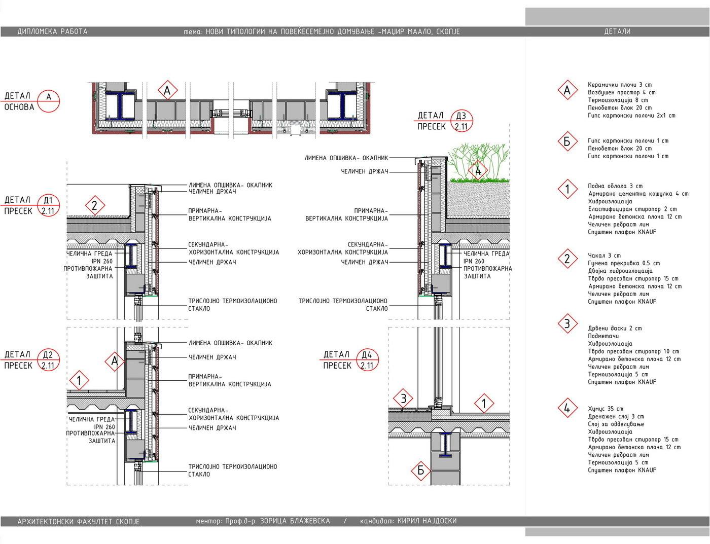 new typologies of multifamily housing by kiril najdoski at
