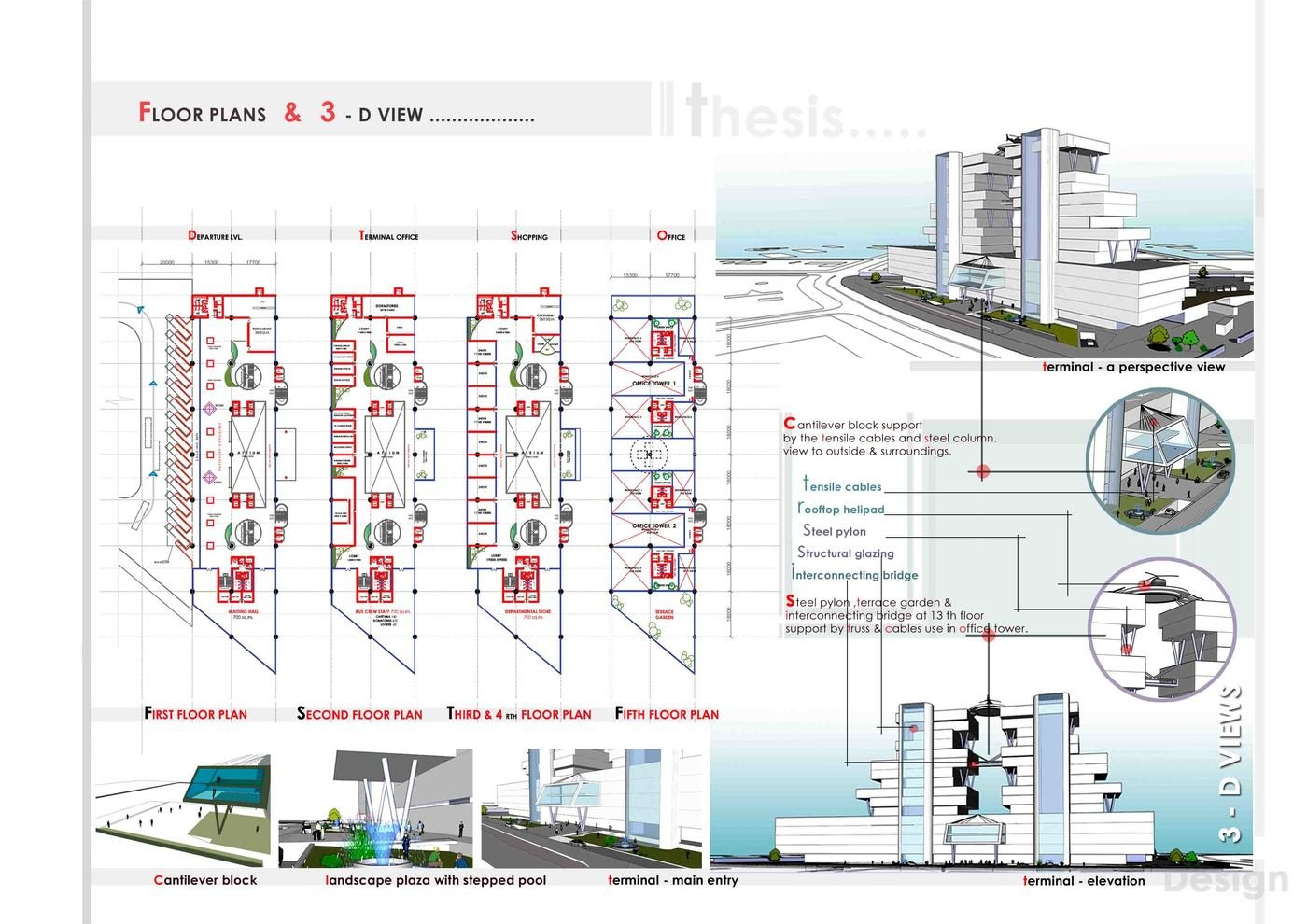 Isbt Cum Commercial Complex At Mohali Thesis 2011 By Gaurav