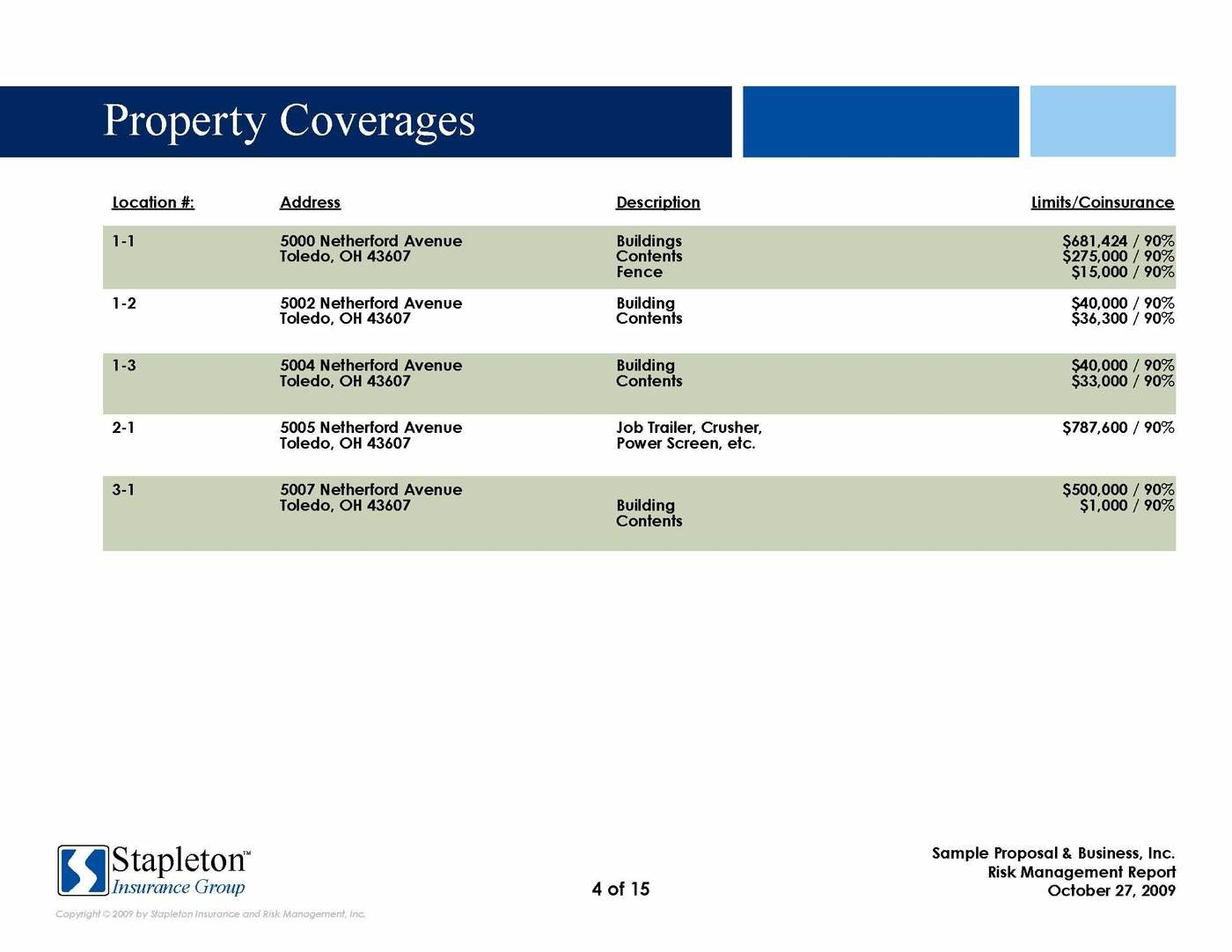 Commercial Insurance Proposal Sample Version
