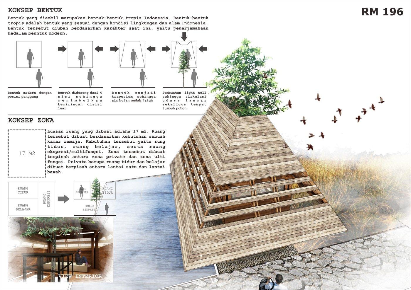 196 Gambar Ilustrasi Lingkungan Rumah Gambarilus