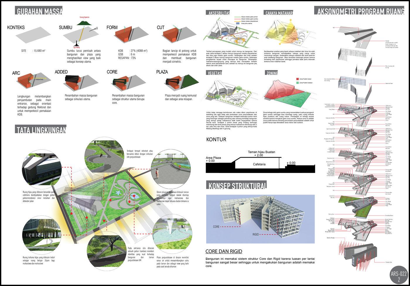 950 Koleksi Ide Contoh Desain Arsitektur HD Terbaru Unduh Gratis