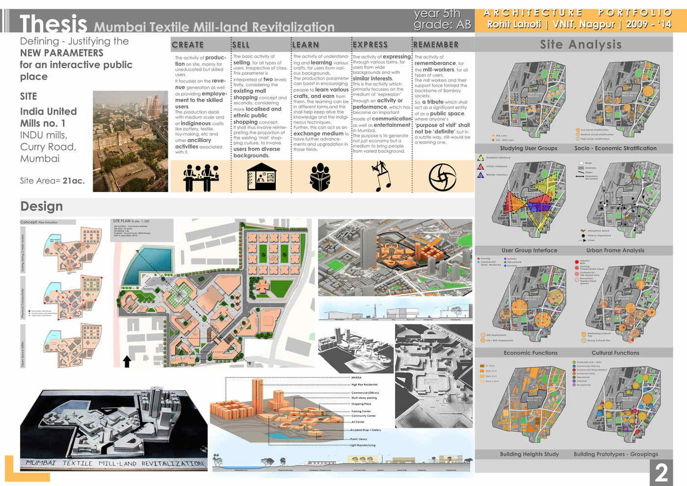 Phd thesis sustainable architecture