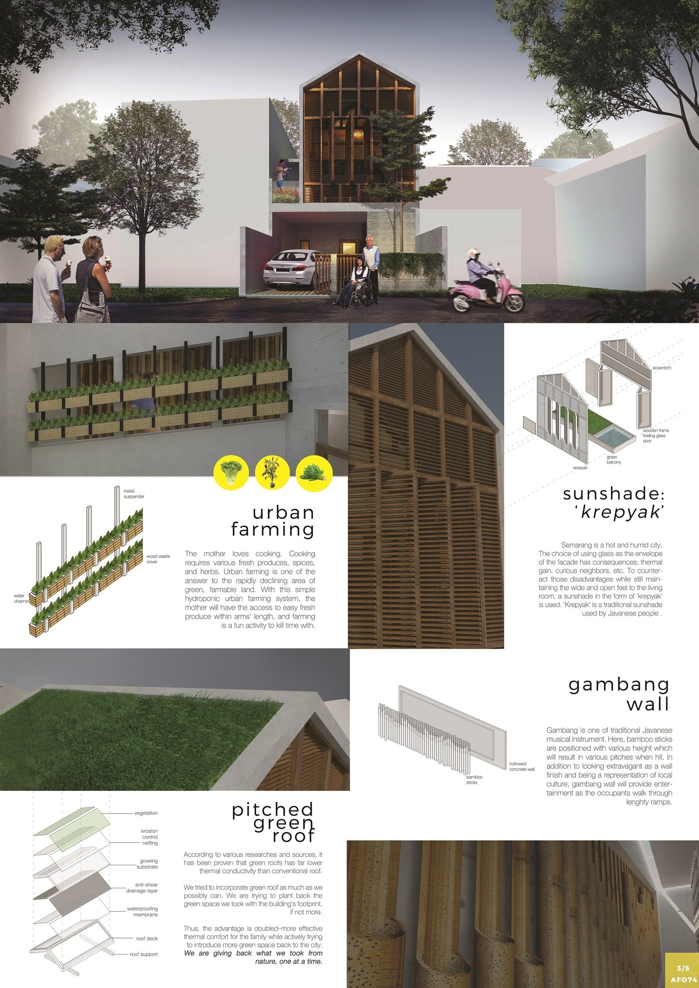 Mobius house as part of project nine constructs i i for Www house model com
