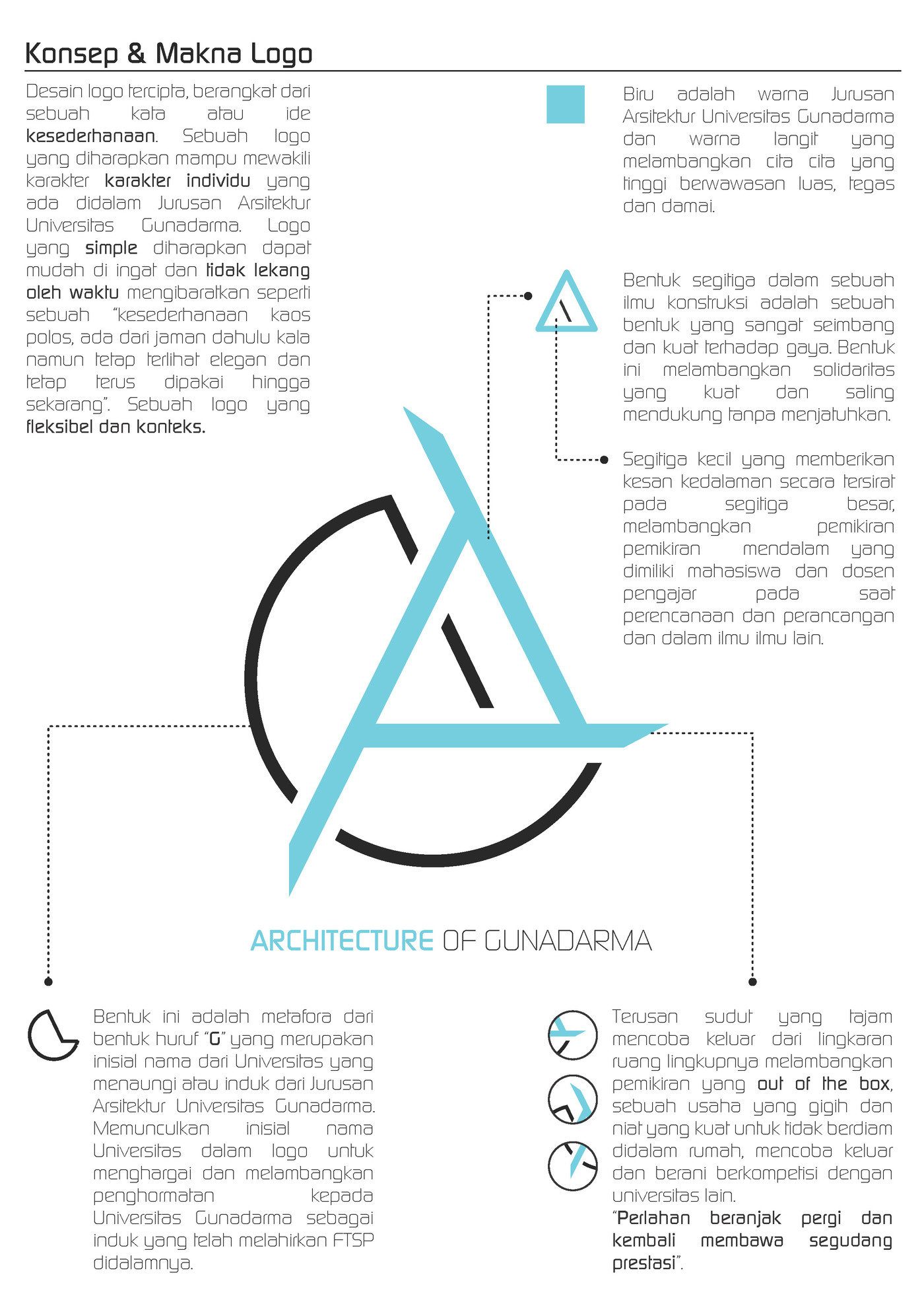 Logo architecture department of gunadarma university by ferry share ccuart Choice Image