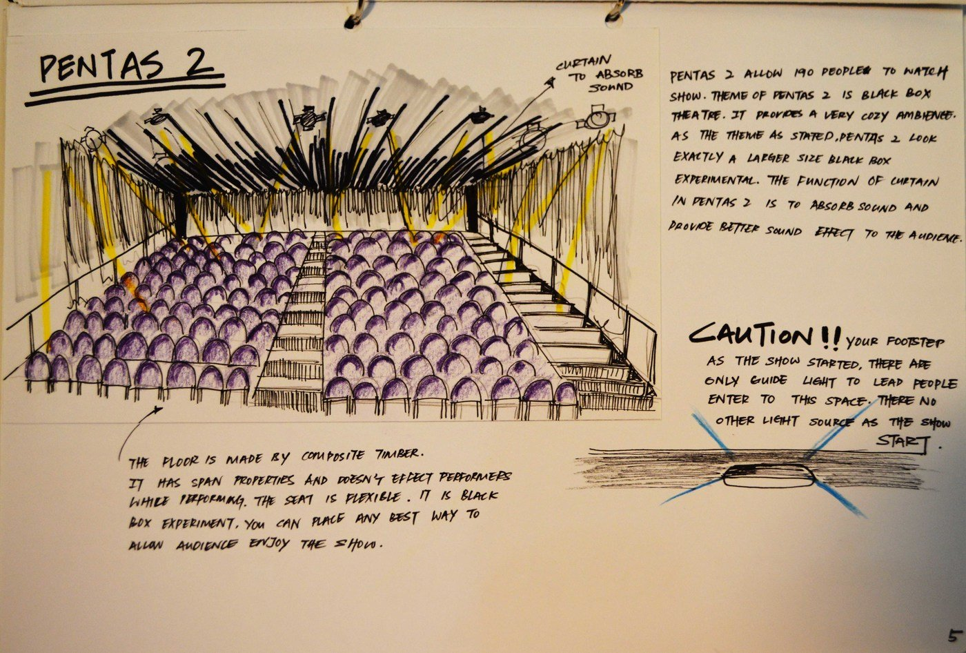 Journal Klpac By Vivian See At Black Box Stage Diagram Theater Would Need To Be Larger