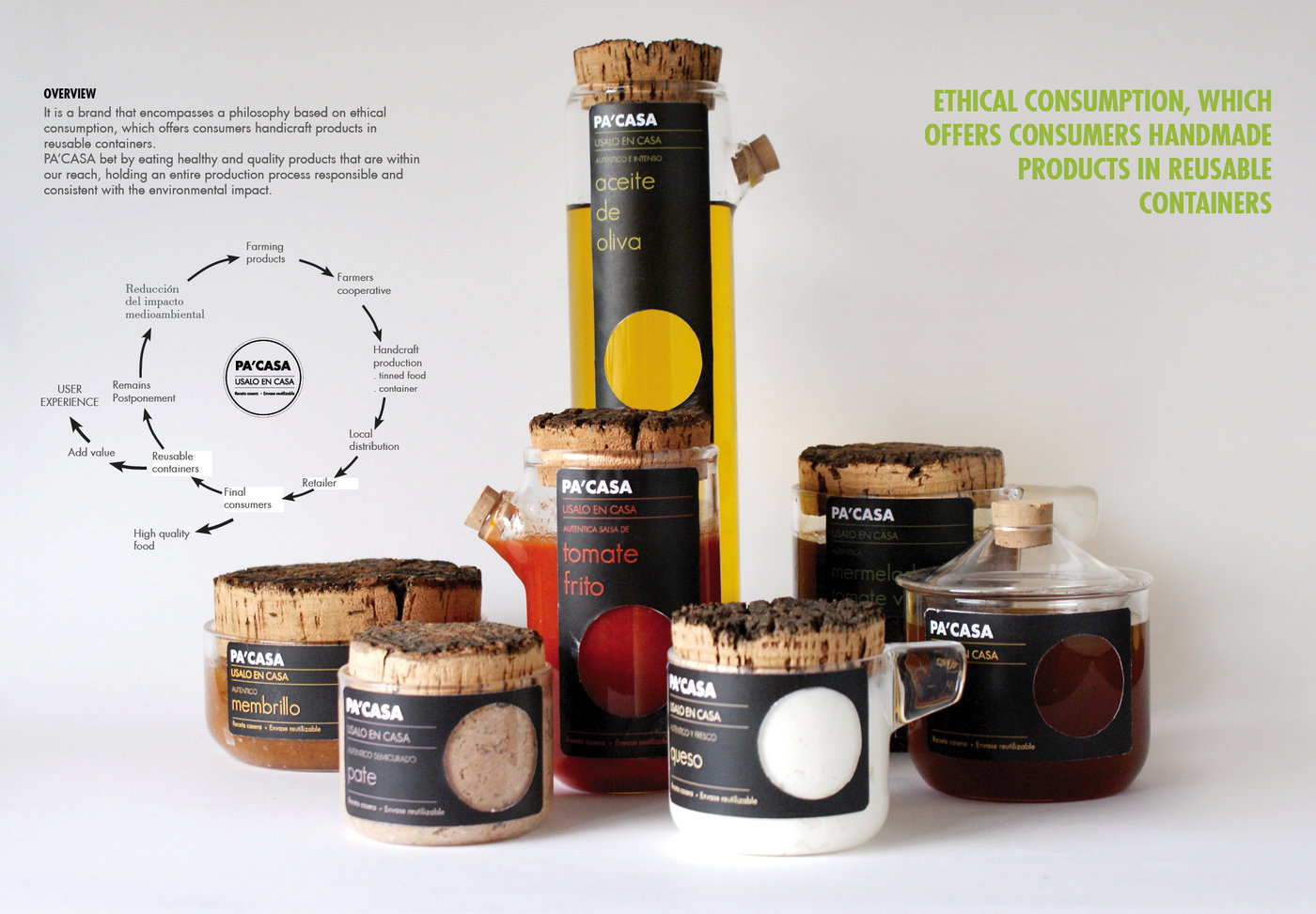 Handmade Product Reusable Packaging By Ana Rubio At