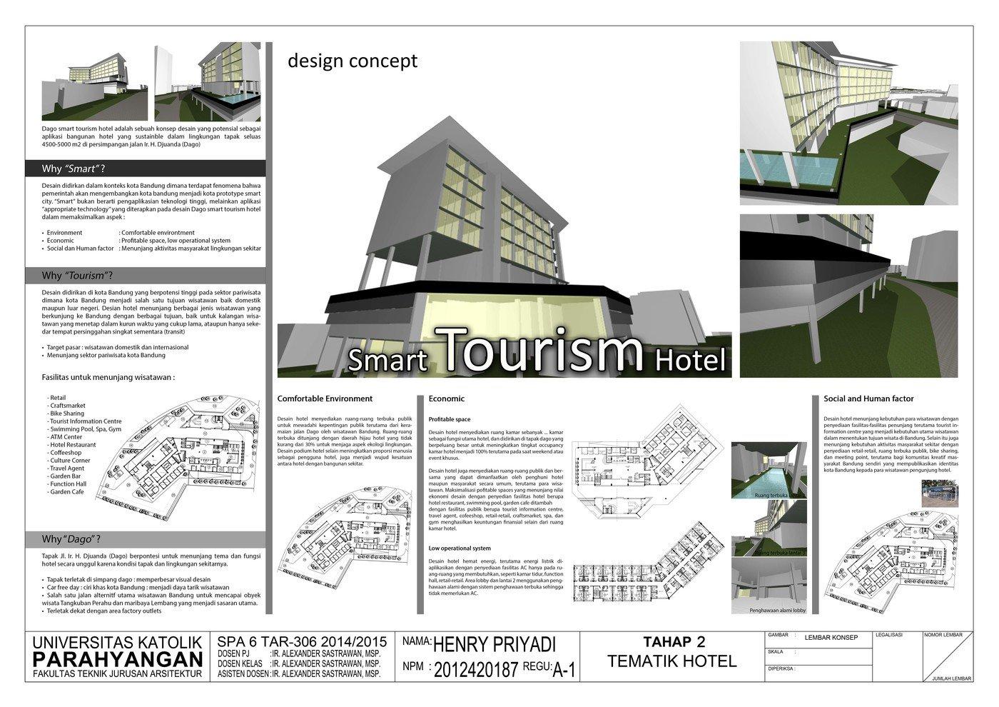 Dago smart tourism hotel by pius henry priyadi at coroflot ccuart Images