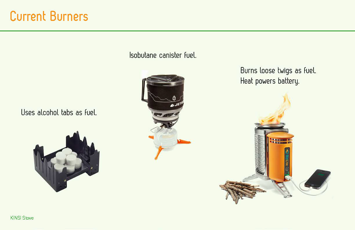Kinsi Camp Stove By Nicole Desrosiers At Biolite Wiring Diagram