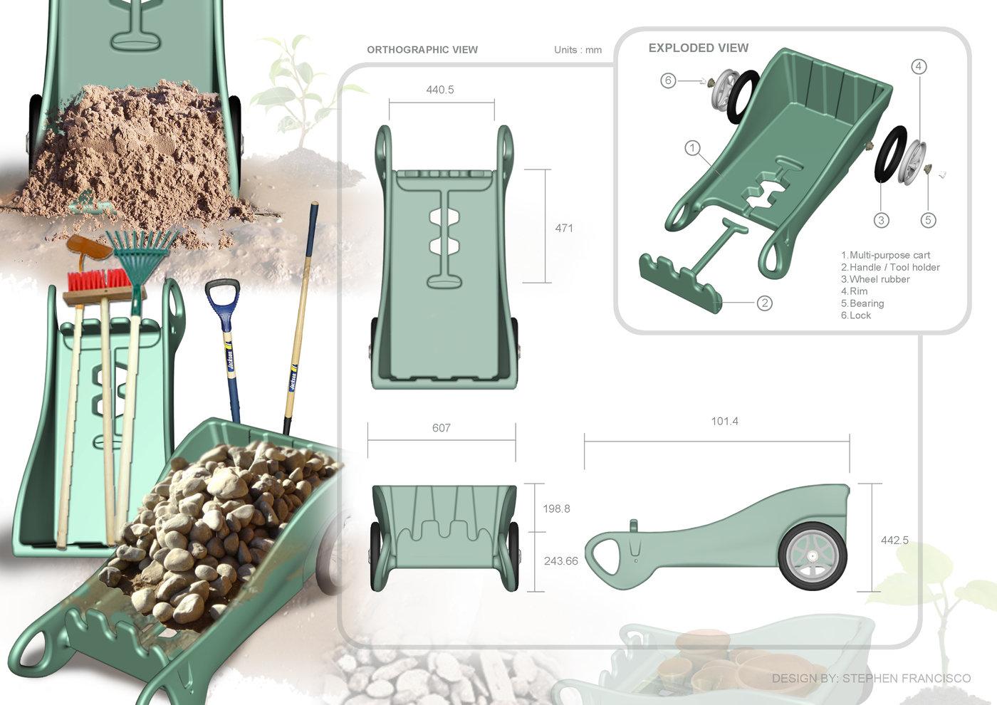 Exceptionnel Smart Garden Cart