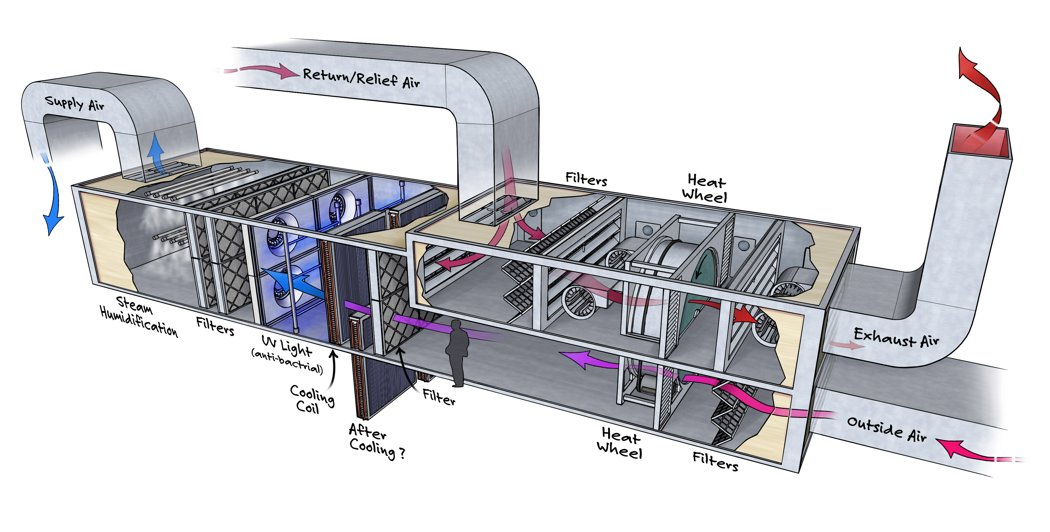 Coleman Air Handler Diagram Wire Data Schema Remote Start Wiring Saturnfanscom Forums Free Engine Image For User Evcon Manual Ac