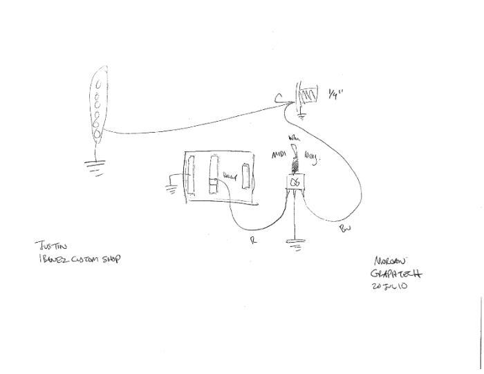 graph tech guitar labs by morgan ahoff at coroflot com