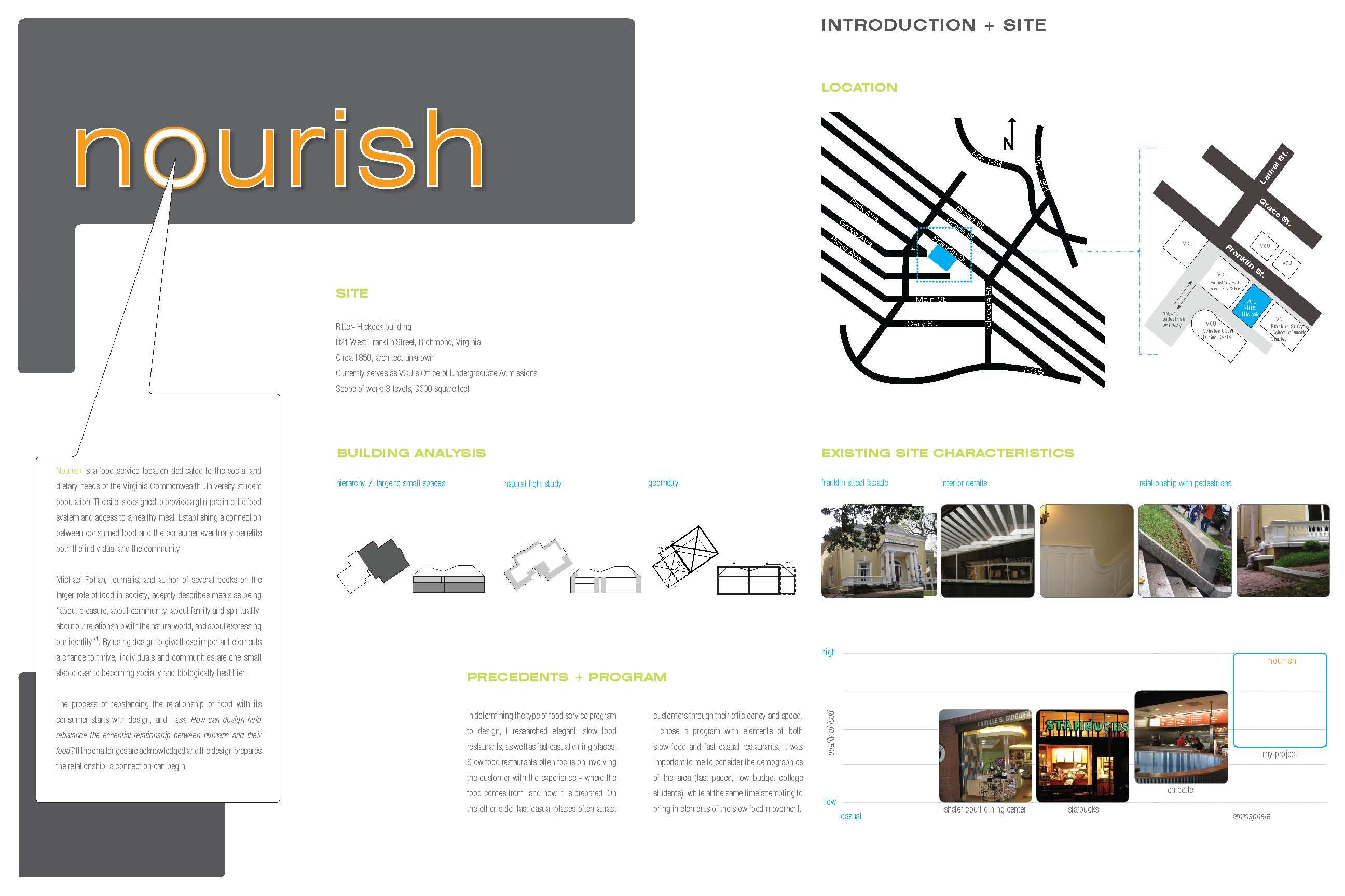 Interior Design Research Topics