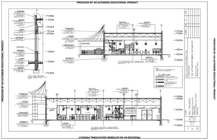 Japanese Restaurant And Sushi Bar By Erica Nowicki