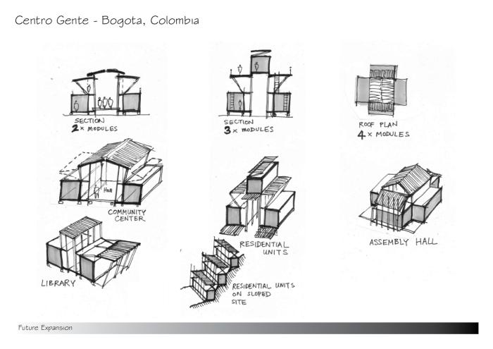 Shipping Container Contest by Carmen Cheung at Coroflot com