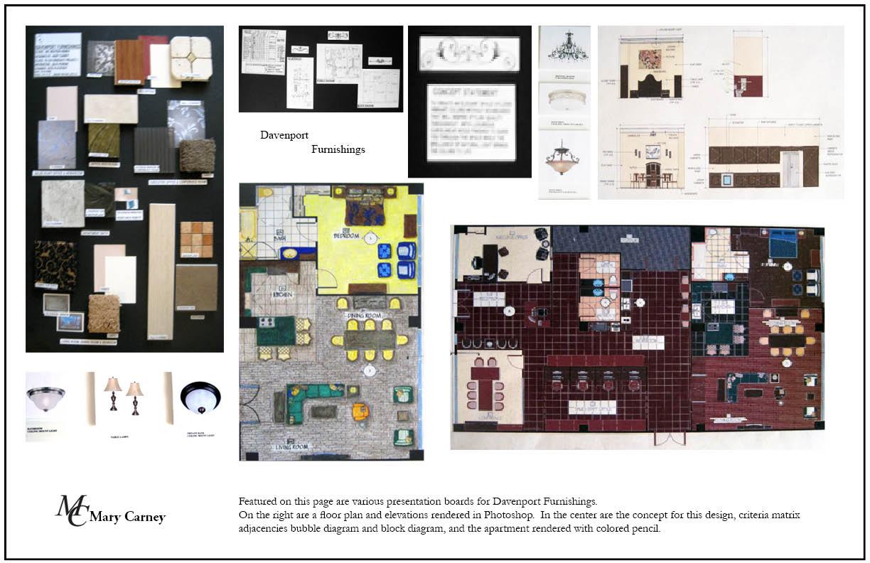 interior design presentation board templates, Presentation templates