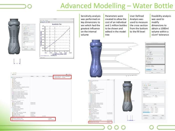 Advanced Modelling - Behavioural Modelling (Bottle Project
