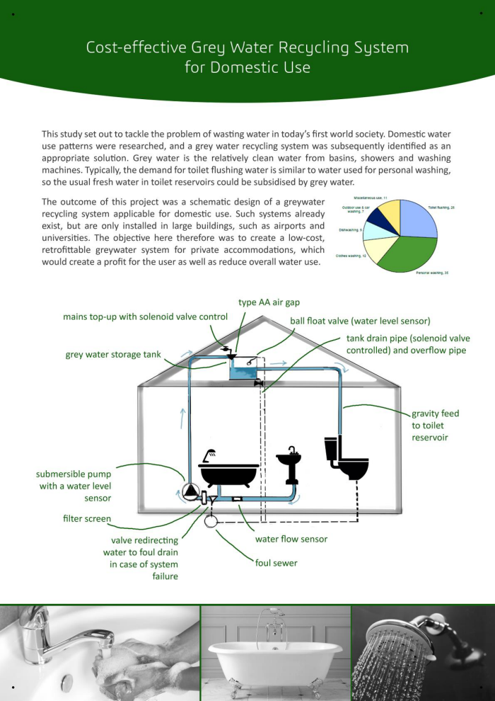 Advanced Eco Design   Cost Effective Grey Water Recycling System For  Domestic Use (2016) By Monika Rycyk At Coroflot.com