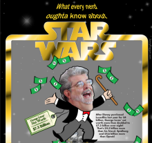 More Projects From Jon Hill. Web Design · Star Wars Infographic 1f550f47b